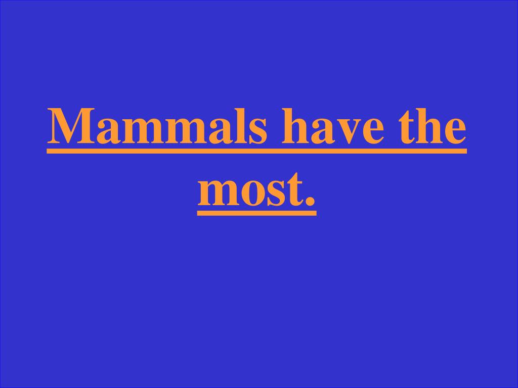 Mammals have the most.