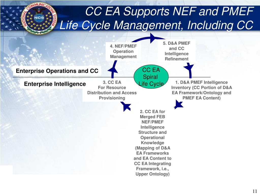 CC EA Supports NEF and PMEF