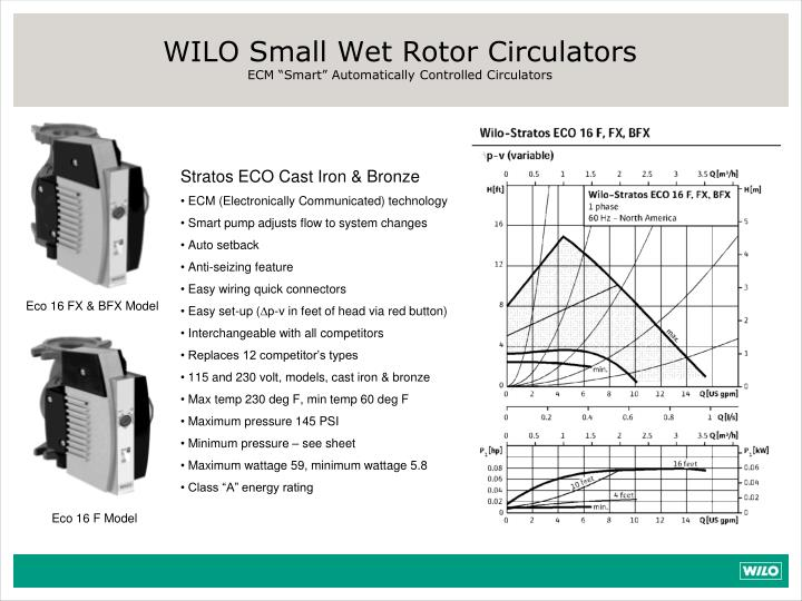 WILO Small Wet Rotor Circulators