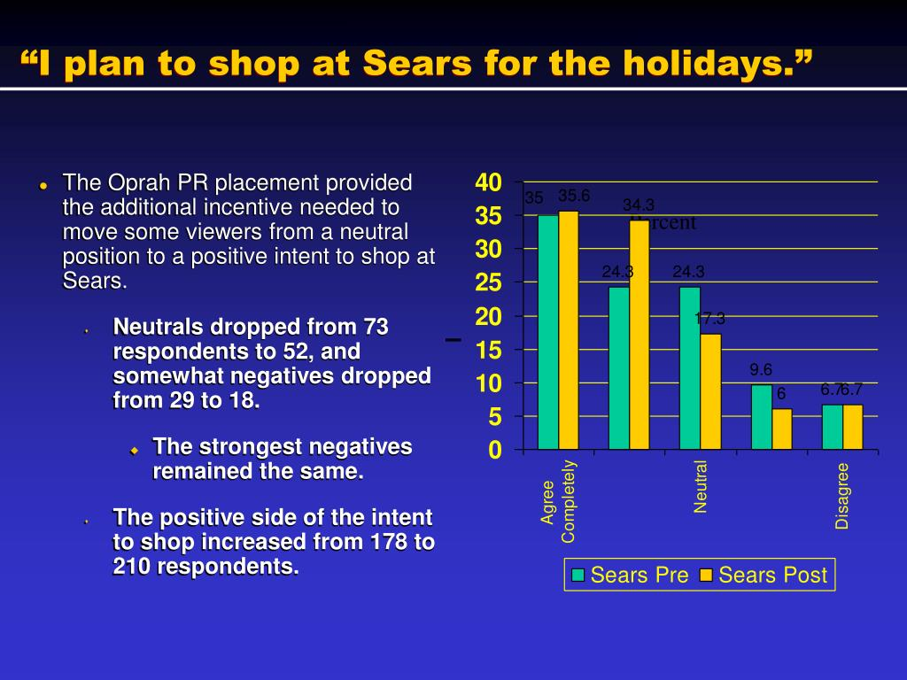 """I plan to shop at Sears for the holidays."""
