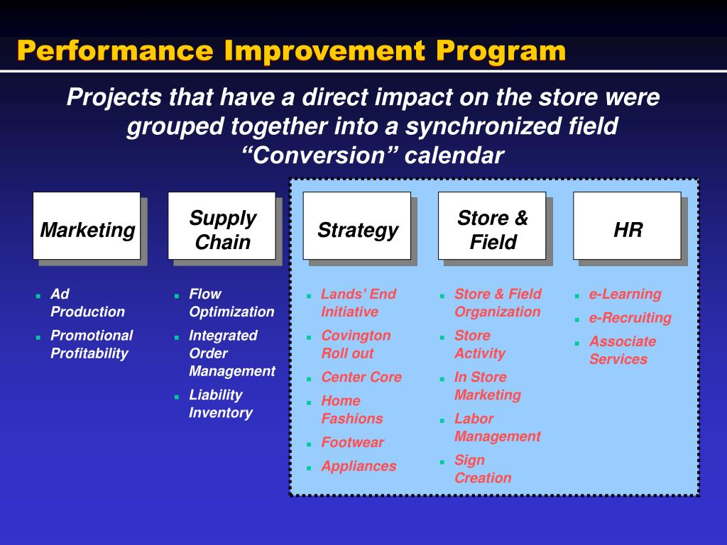 Performance Improvement Program