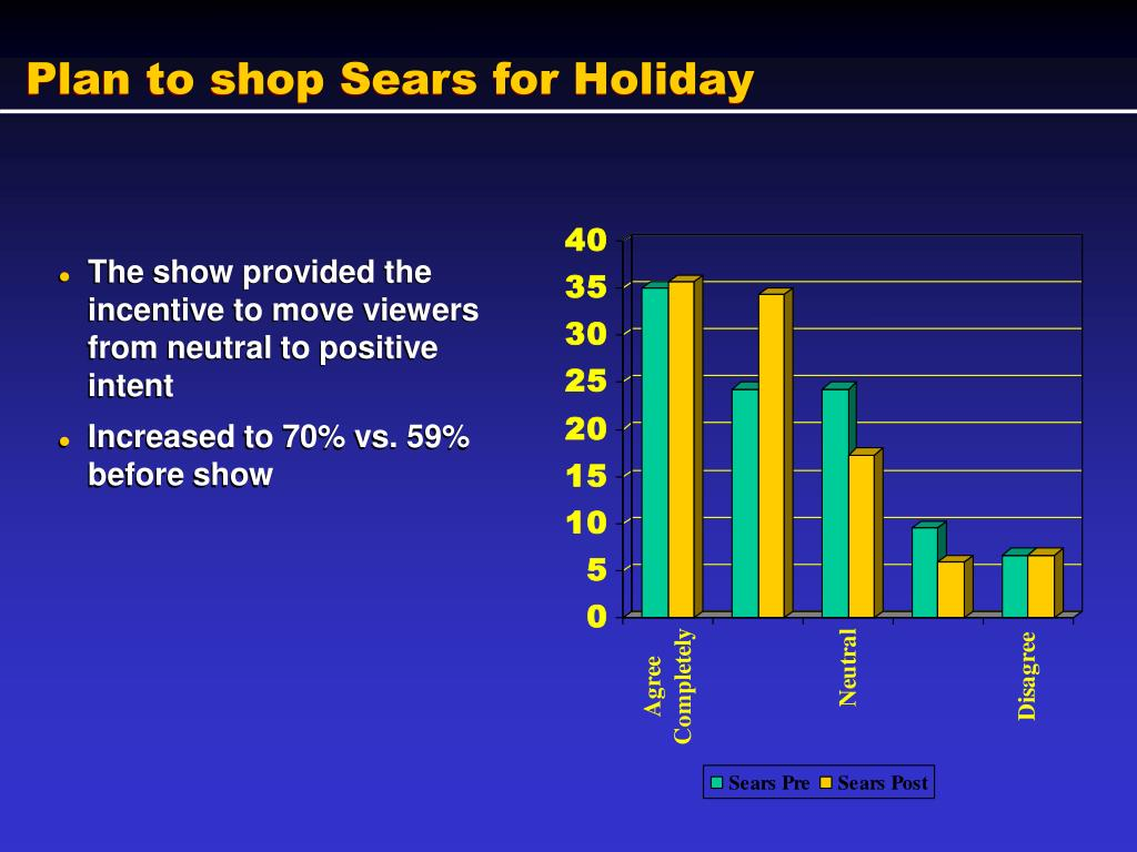 Plan to shop Sears for Holiday