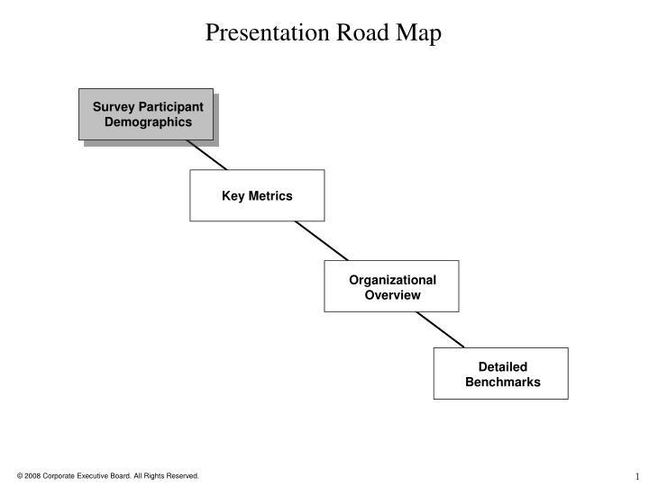 Presentation Road Map