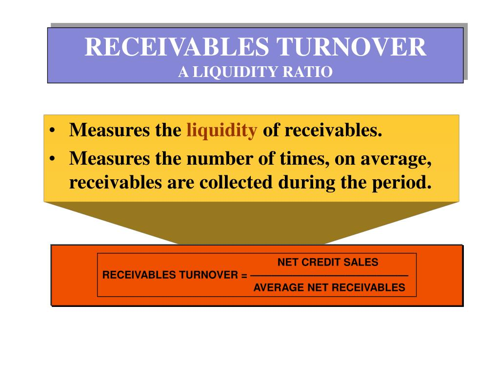 NET CREDIT SALES                                     RECEIVABLES TURNOVER = ———————————————                                                                                                                                                                                                                                                                                 AVERAGE NET RECEIVABLES