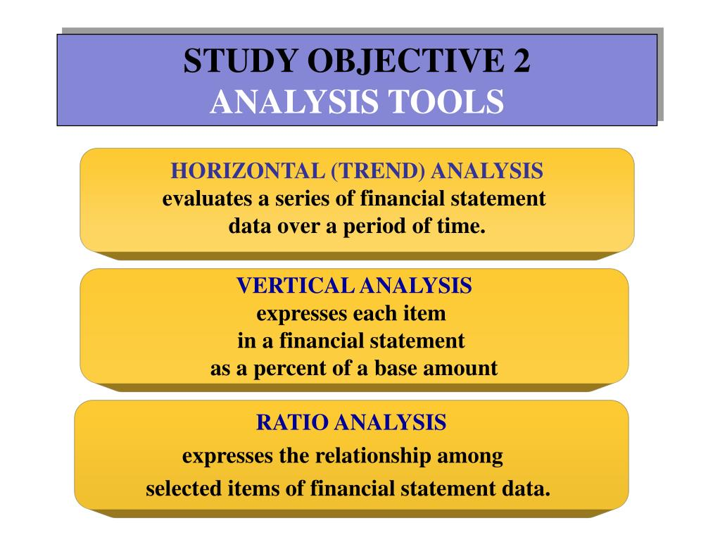 STUDY OBJECTIVE 2