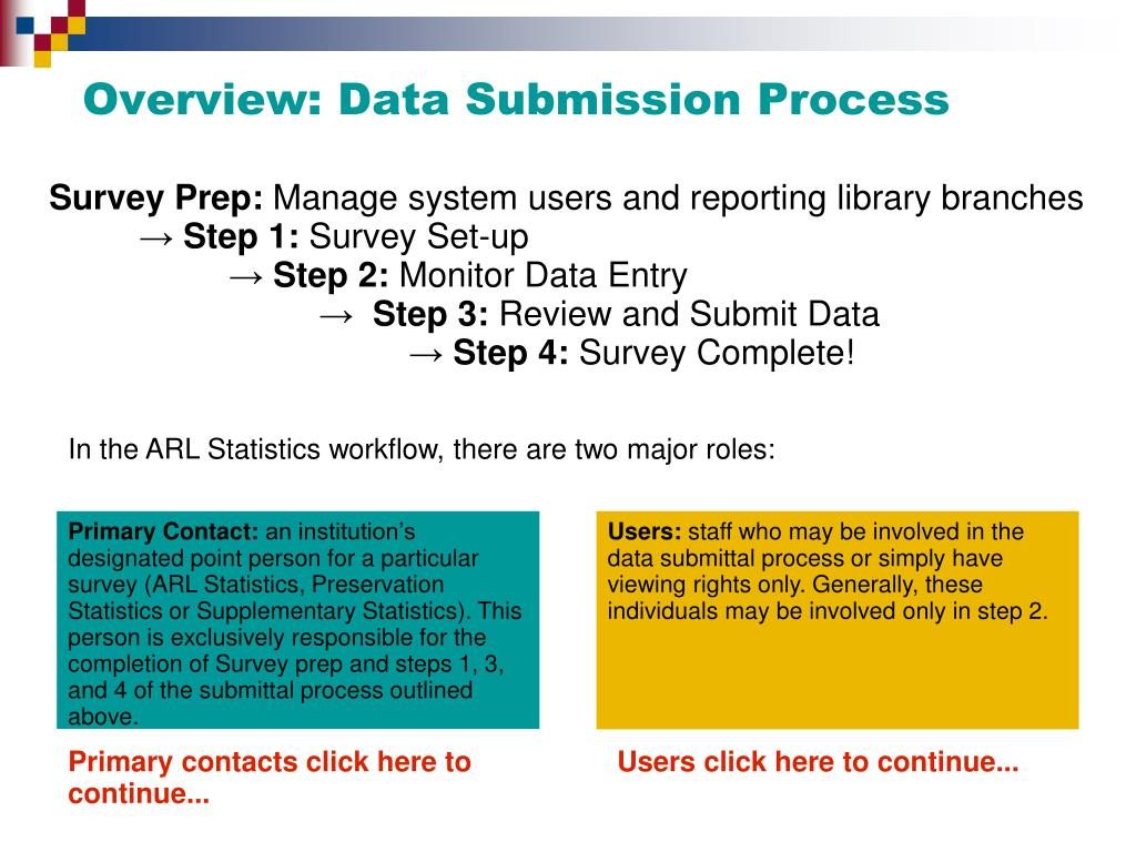 Overview: Data Submission Process