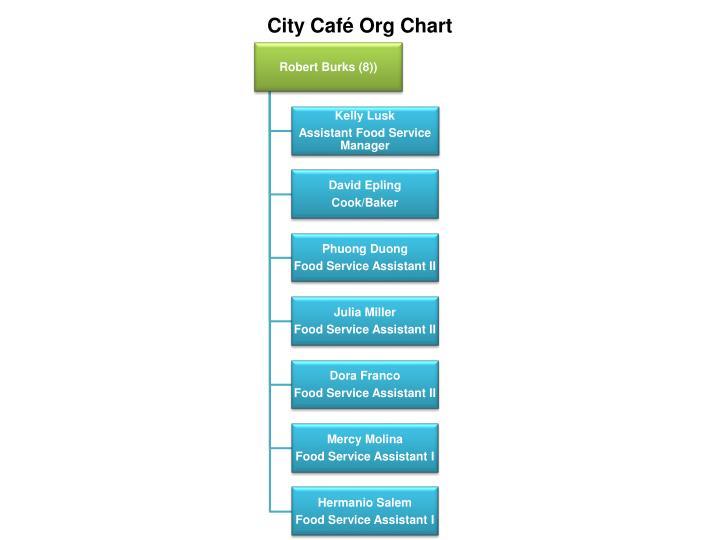 City Café Org Chart