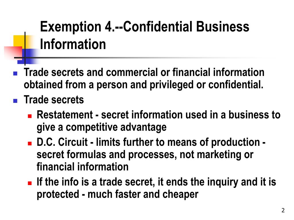 Exemption 4.--Confidential Business Information
