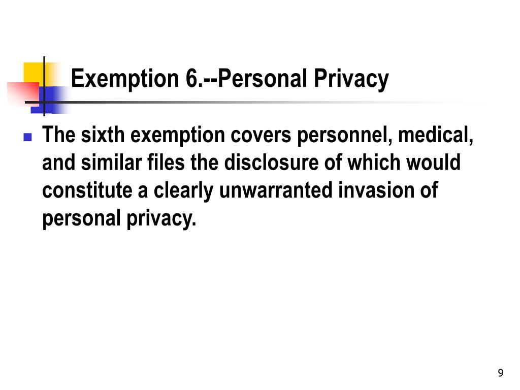 Exemption 6.--Personal Privacy