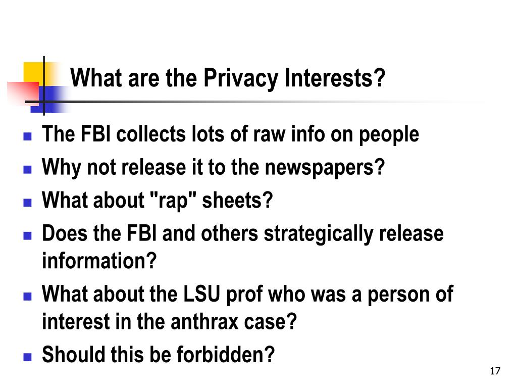 What are the Privacy Interests?