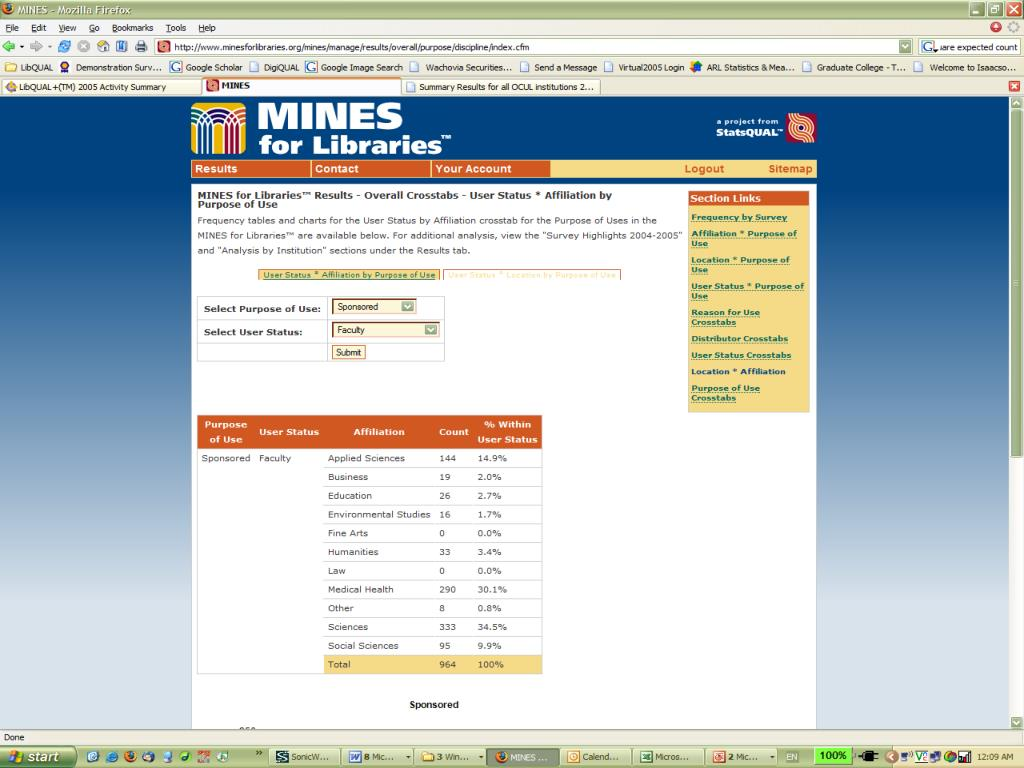 MINES for Libraries®              Association of Research Libraries
