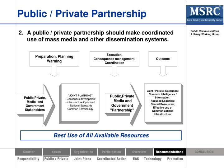 Public / Private Partnership