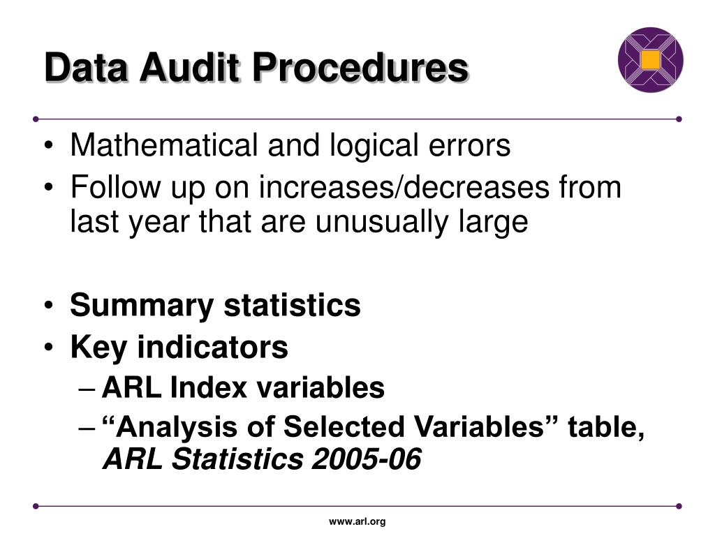 Data Audit Procedures