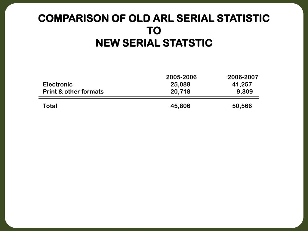 COMPARISON OF OLD ARL SERIAL STATISTIC
