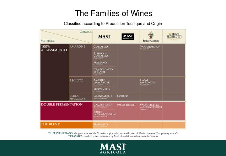 The Families of Wines