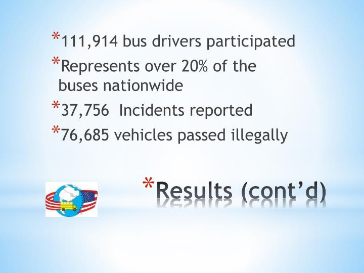 111,914 bus drivers participated