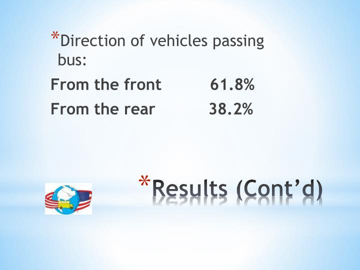 Direction of vehicles passing bus: