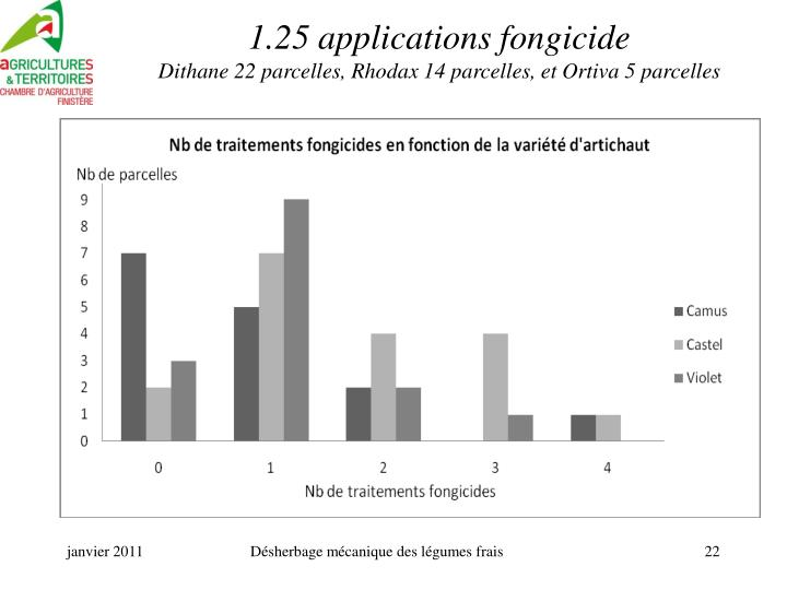 1.25 applications fongicide