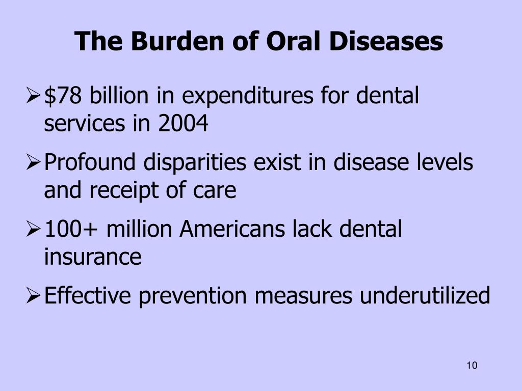 The Burden of Oral Diseases