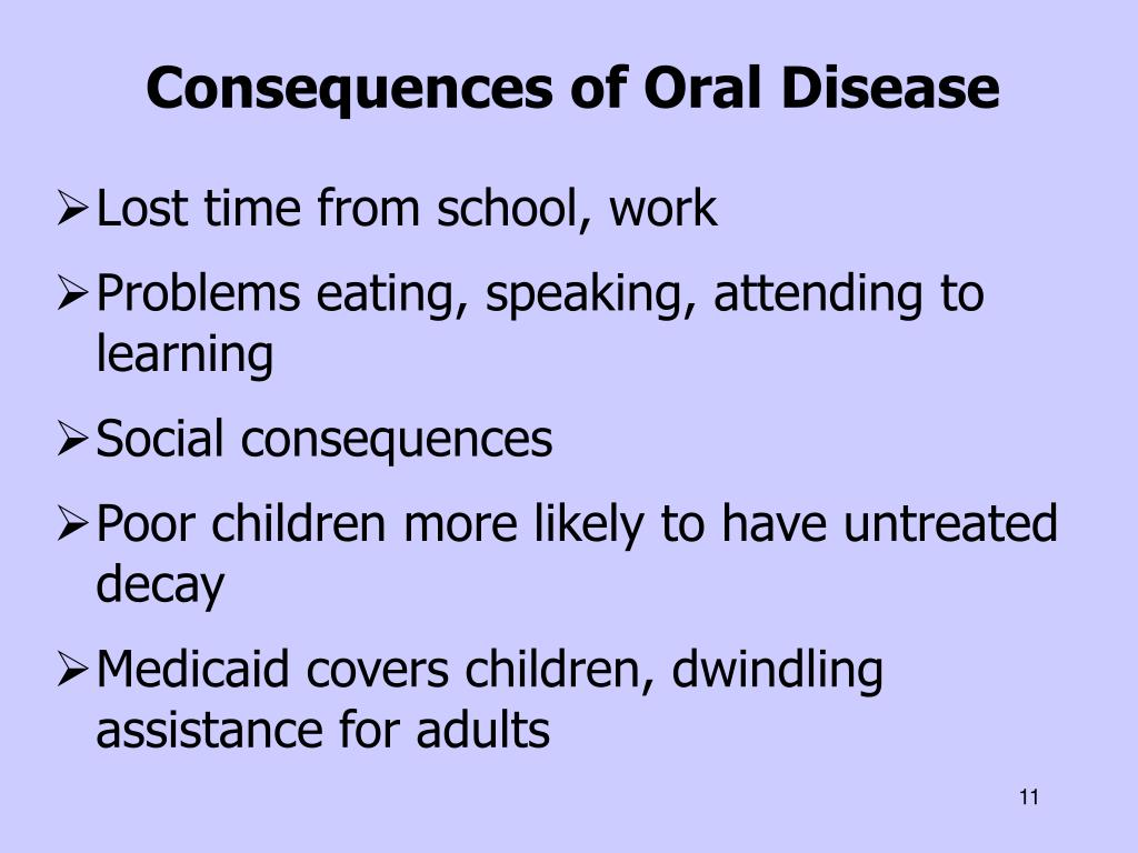 Consequences of Oral Disease