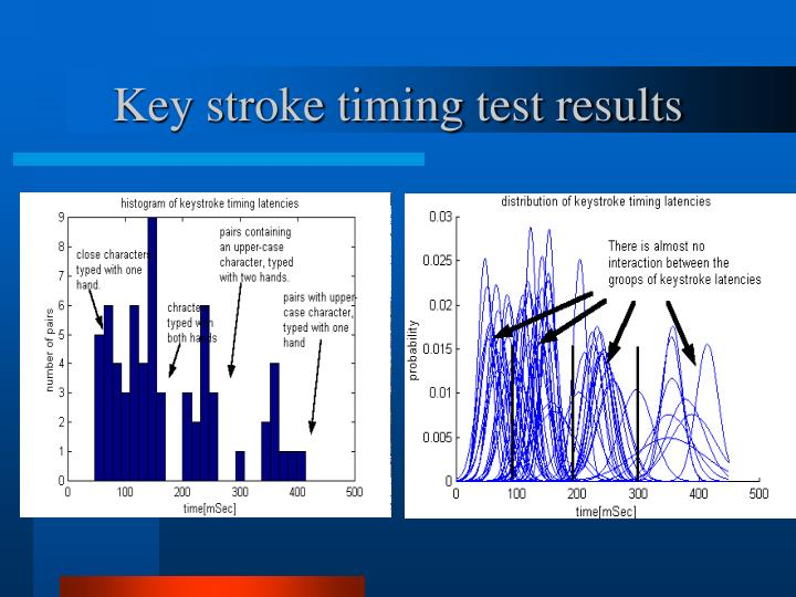 Key stroke timing test results