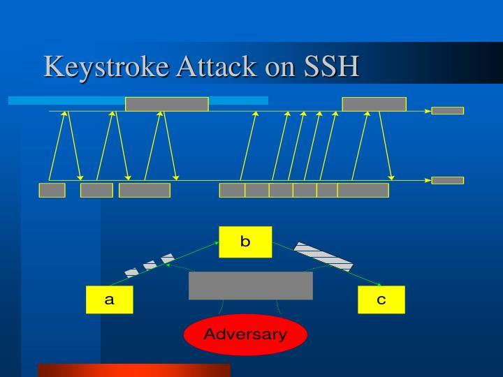 Keystroke Attack on SSH