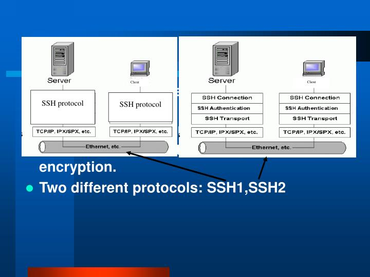 Ssh overview
