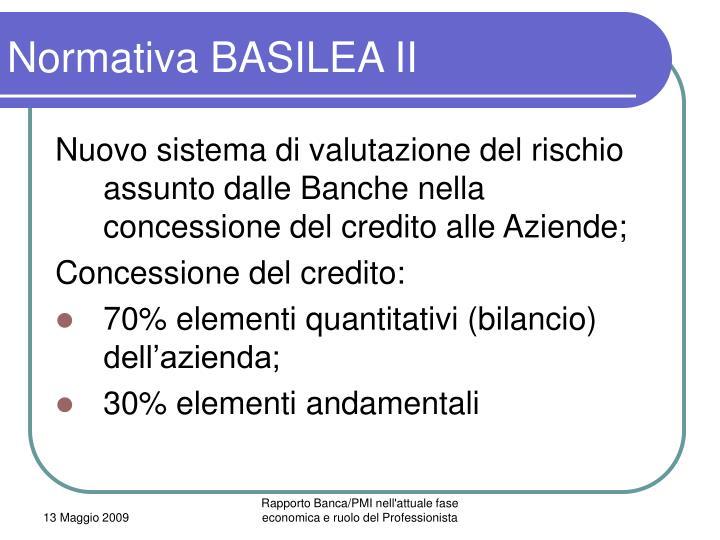Normativa BASILEA II
