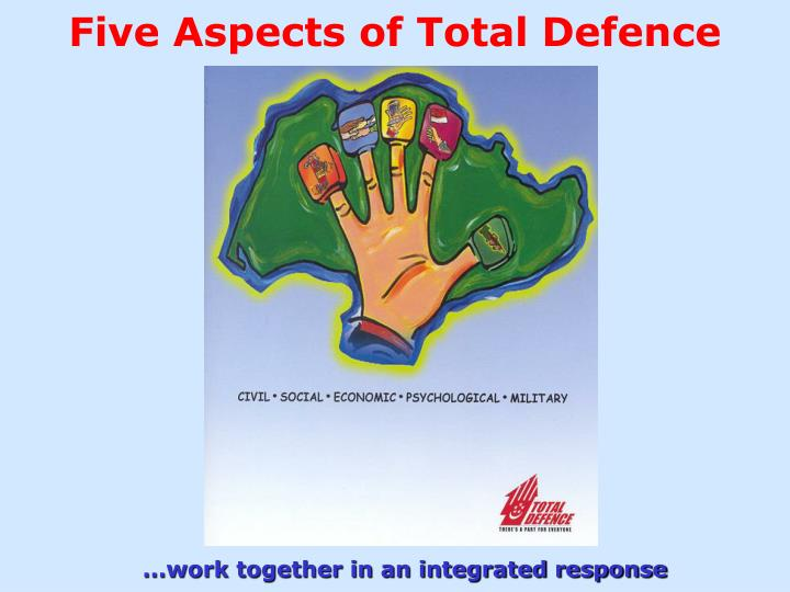 Five Aspects of Total Defence