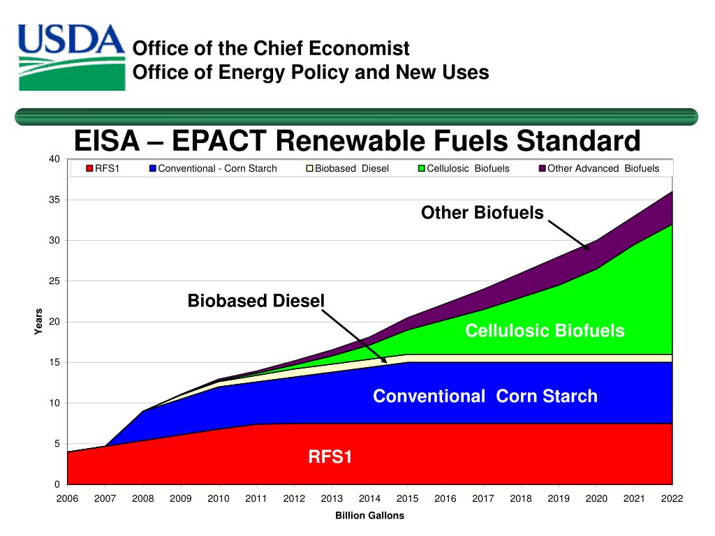 EISA – EPACT Renewable Fuels Standard