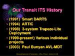 our transit its history