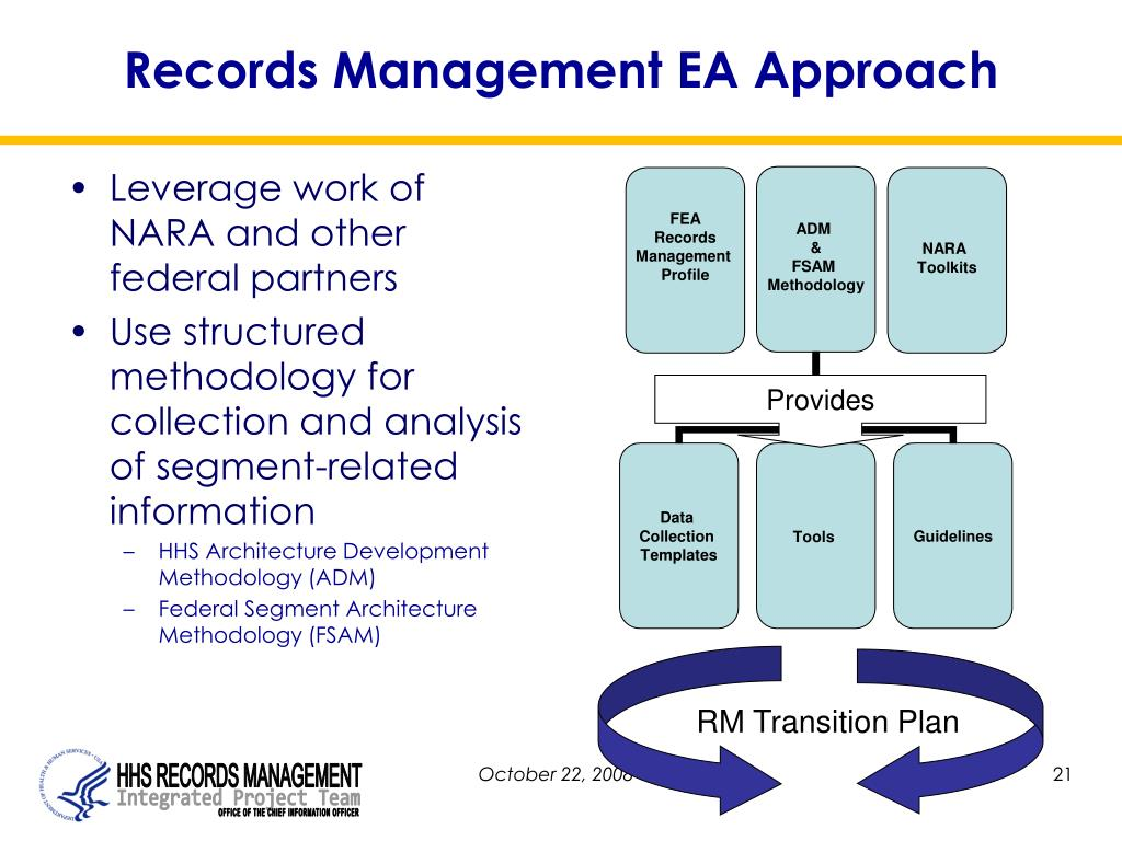 Records Management EA Approach