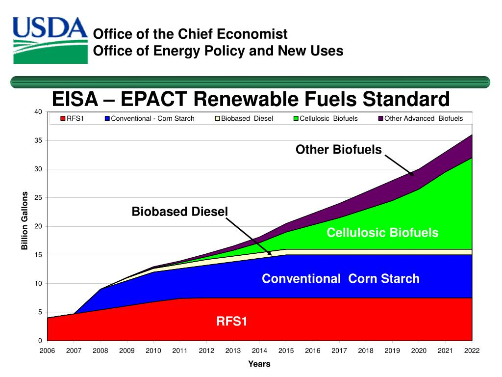 EISA – EPACT Renewable Fuels Standard