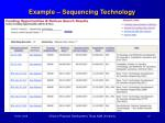 example sequencing technology27