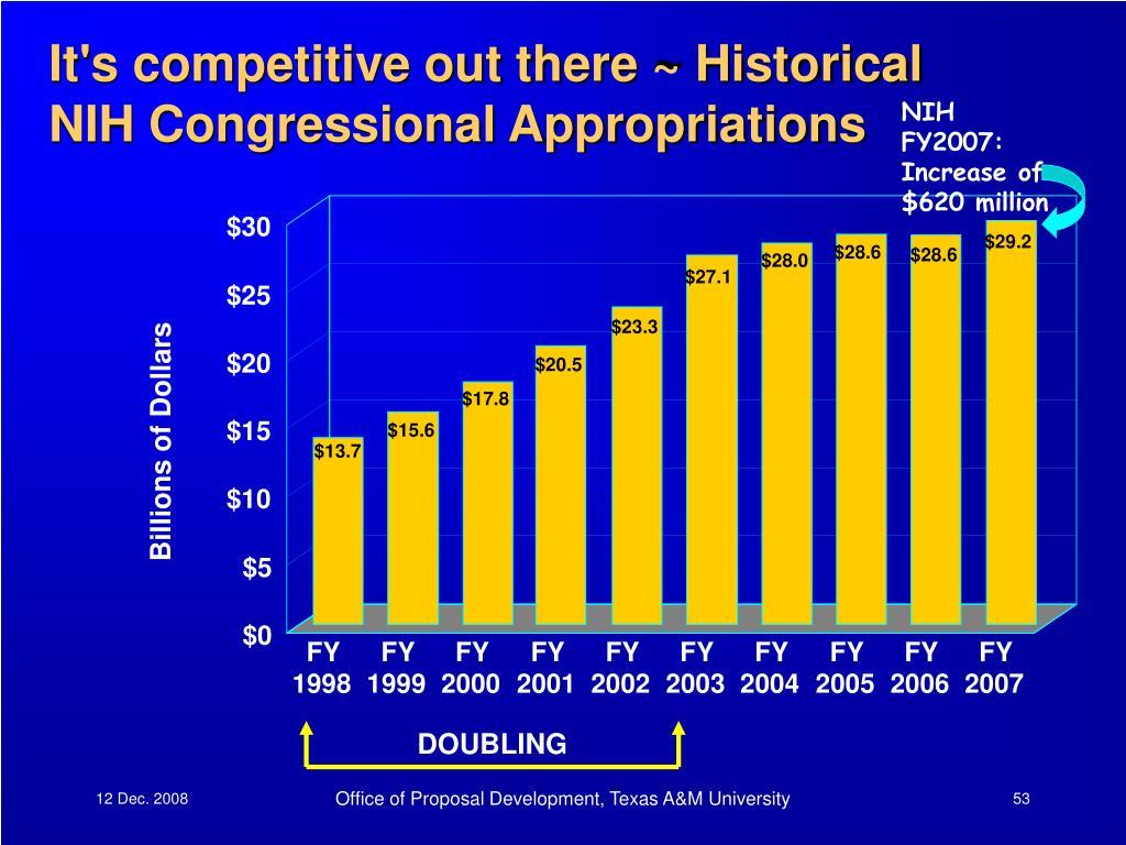 NIH FY2007: Increase of $620 million