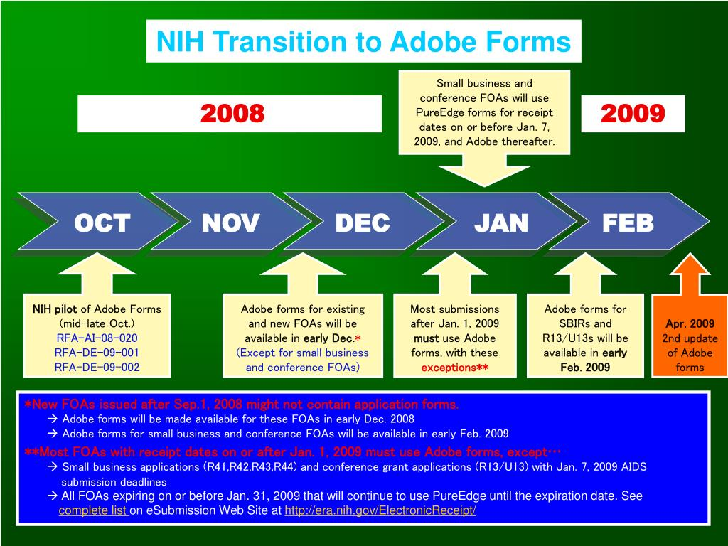 NIH Transition to Adobe Forms