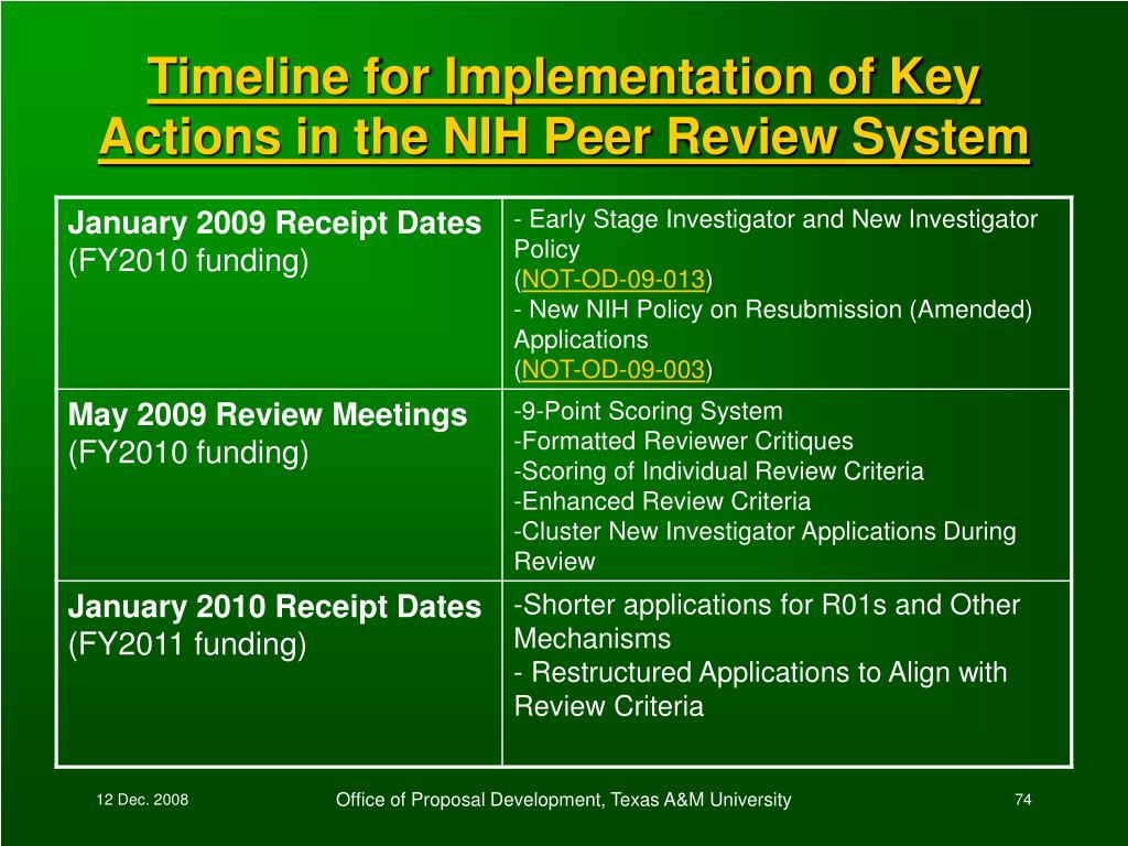Timeline for Implementation of Key Actions in the NIH Peer Review System