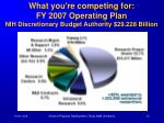what you re competing for fy 2007 operating plan nih discretionary budget authority 29 228 billion