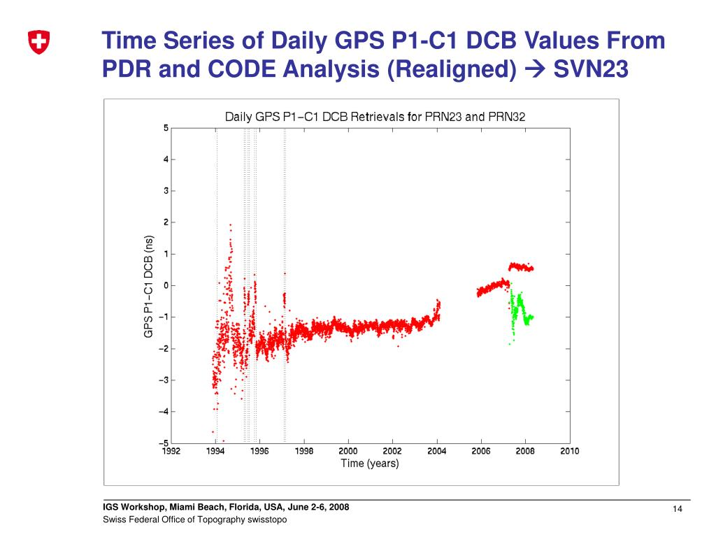 Time Series of Daily GPS P1-C1 DCB Values From PDR and CODE Analysis (Realigned)