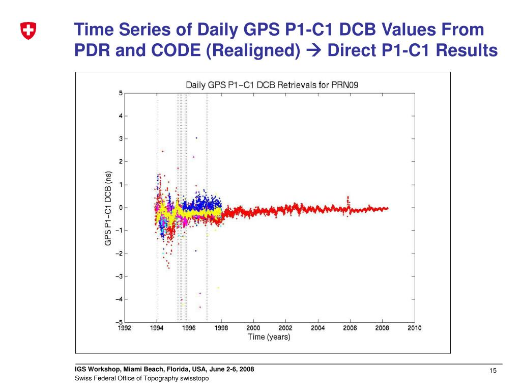 Time Series of Daily GPS P1-C1 DCB Values From PDR and CODE (Realigned)
