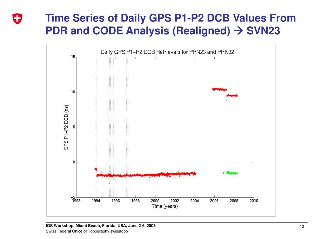 Time Series of Daily GPS P1-P2 DCB Values From PDR and CODE Analysis (Realigned)