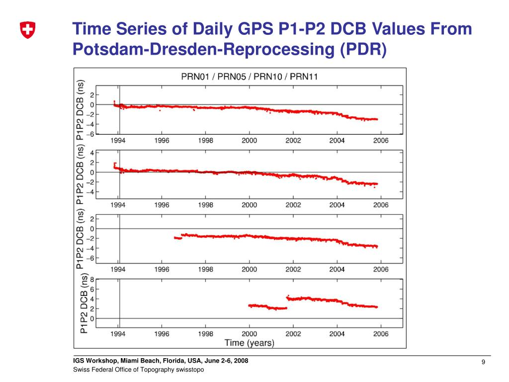 Time Series of Daily GPS P1-P2 DCB Values From Potsdam-Dresden-Reprocessing (PDR)