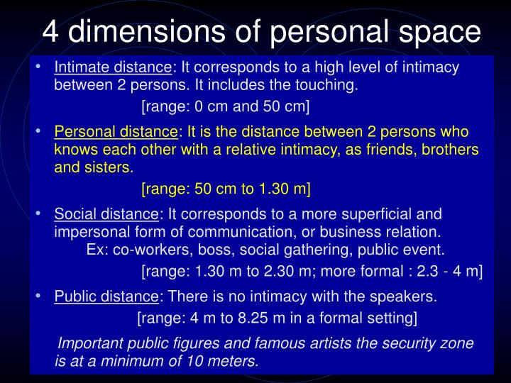 4 dimensions of personal space