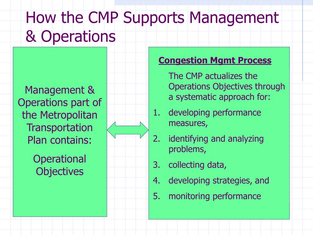 How the CMP Supports Management & Operations