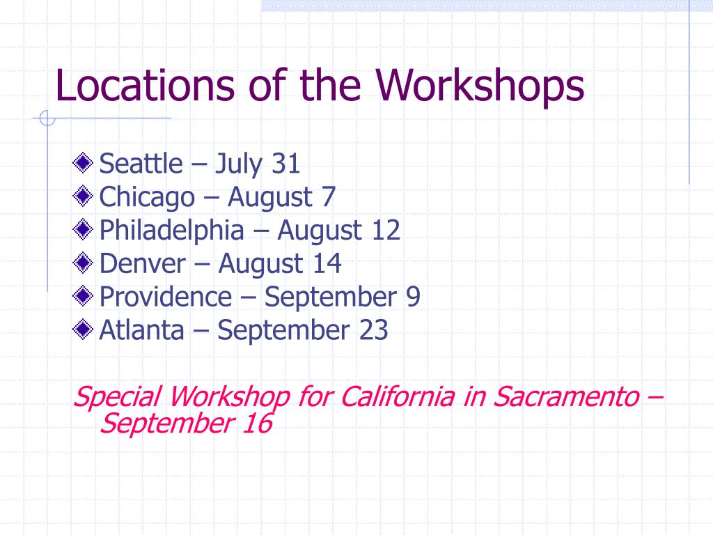 Locations of the Workshops