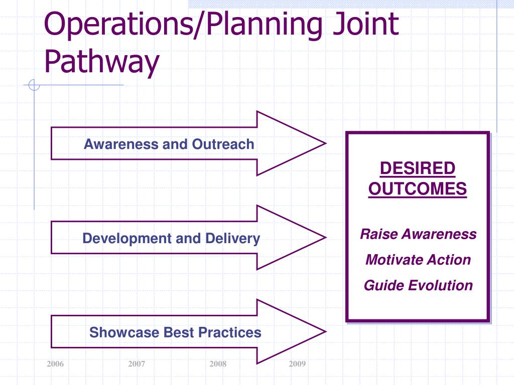 Operations/Planning Joint Pathway