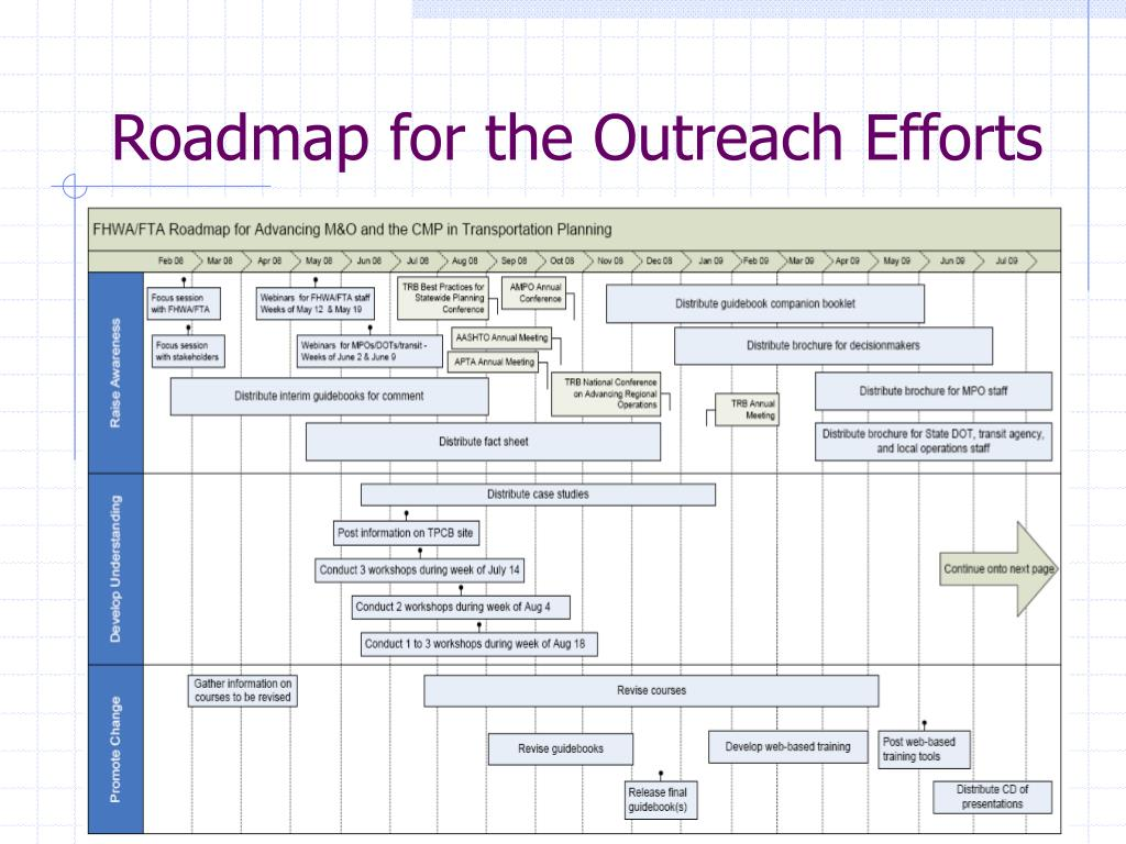 Roadmap for the Outreach Efforts