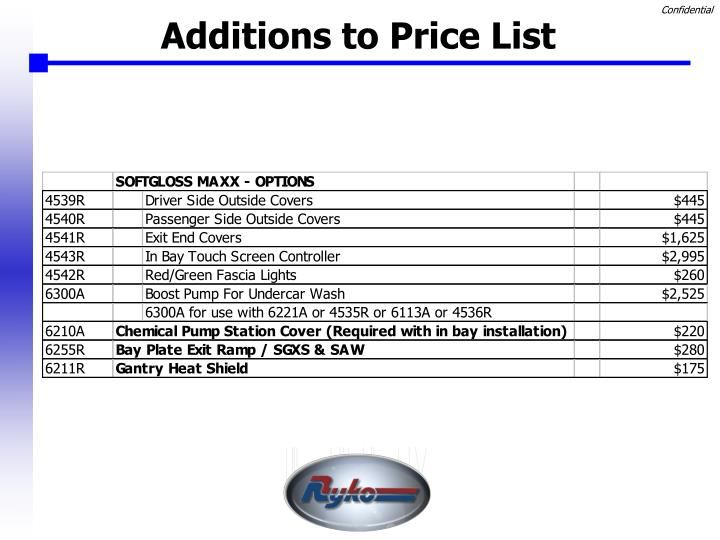 Additions to Price List