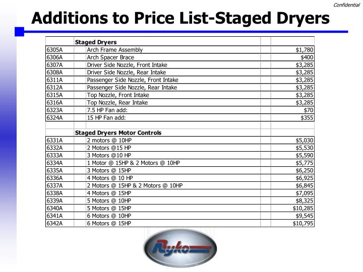 Additions to Price List-Staged Dryers
