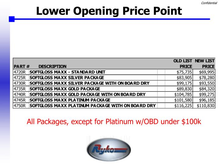 Lower Opening Price Point